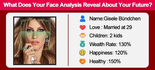 What Does Your Face Analysis Reveal About Your Future?